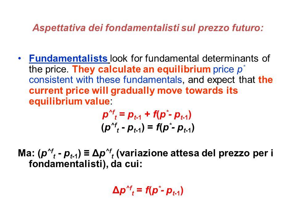 Aspettativa dei fondamentalisti sul prezzo futuro: Fundamentalists look for fundamental determinants of the price. They calculate an equilibrium price