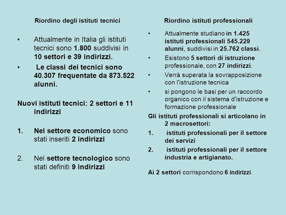 Riordino degli istituti tecnici Attualmente in Italia gli istituti tecnici sono 1.800 suddivisi in 10 settori e 39 indirizzi. Le classi dei tecnici so