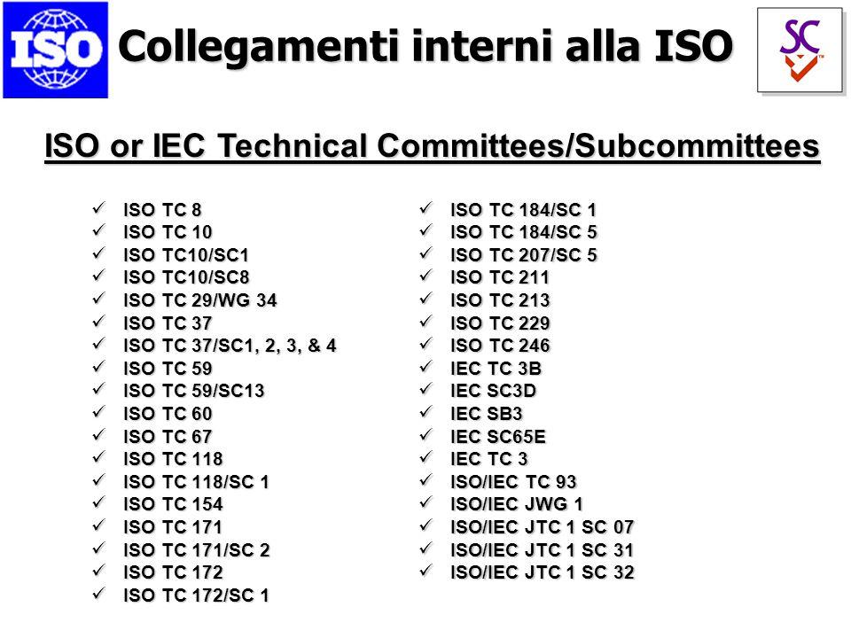 Collegamenti interni alla ISO ISO TC 8 ISO TC 8 ISO TC 10 ISO TC 10 ISO TC10/SC1 ISO TC10/SC1 ISO TC10/SC8 ISO TC10/SC8 ISO TC 29/WG 34 ISO TC 29/WG 34 ISO TC 37 ISO TC 37 ISO TC 37/SC1, 2, 3, & 4 ISO TC 37/SC1, 2, 3, & 4 ISO TC 59 ISO TC 59 ISO TC 59/SC13 ISO TC 59/SC13 ISO TC 60 ISO TC 60 ISO TC 67 ISO TC 67 ISO TC 118 ISO TC 118 ISO TC 118/SC 1 ISO TC 118/SC 1 ISO TC 154 ISO TC 154 ISO TC 171 ISO TC 171 ISO TC 171/SC 2 ISO TC 171/SC 2 ISO TC 172 ISO TC 172 ISO TC 172/SC 1 ISO TC 172/SC 1 ISO TC 184/SC 1 ISO TC 184/SC 1 ISO TC 184/SC 5 ISO TC 184/SC 5 ISO TC 207/SC 5 ISO TC 207/SC 5 ISO TC 211 ISO TC 211 ISO TC 213 ISO TC 213 ISO TC 229 ISO TC 229 ISO TC 246 ISO TC 246 IEC TC 3B IEC TC 3B IEC SC3D IEC SC3D IEC SB3 IEC SB3 IEC SC65E IEC SC65E IEC TC 3 IEC TC 3 ISO/IEC TC 93 ISO/IEC TC 93 ISO/IEC JWG 1 ISO/IEC JWG 1 ISO/IEC JTC 1 SC 07 ISO/IEC JTC 1 SC 07 ISO/IEC JTC 1 SC 31 ISO/IEC JTC 1 SC 31 ISO/IEC JTC 1 SC 32 ISO/IEC JTC 1 SC 32 ISO or IEC Technical Committees/Subcommittees