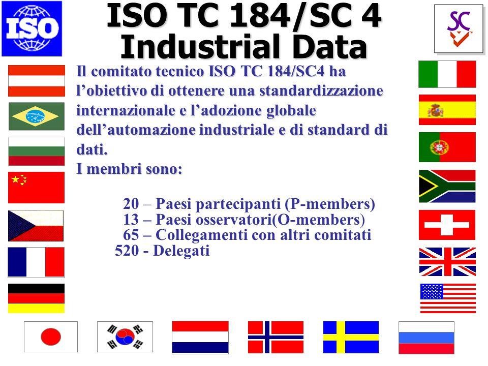 ISO TC 184/SC 4 Industrial Data Il comitato tecnico ISO TC 184/SC4 ha l'obiettivo di ottenere una standardizzazione internazionale e l'adozione globale dell'automazione industriale e di standard di dati.