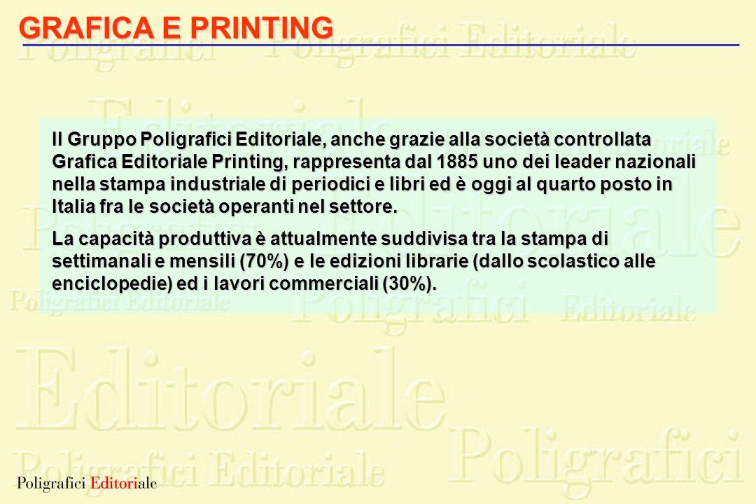 Il Gruppo Poligrafici Editoriale, anche grazie alla società controllata Grafica Editoriale Printing, rappresenta dal 1885 uno dei leader nazionali nel