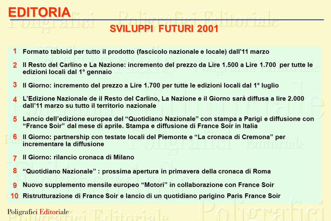 SVILUPPI FUTURI 2001 Formato tabloid per tutto il prodotto (fascicolo nazionale e locale) dall'11 marzo Il Resto del Carlino e La Nazione: incremento