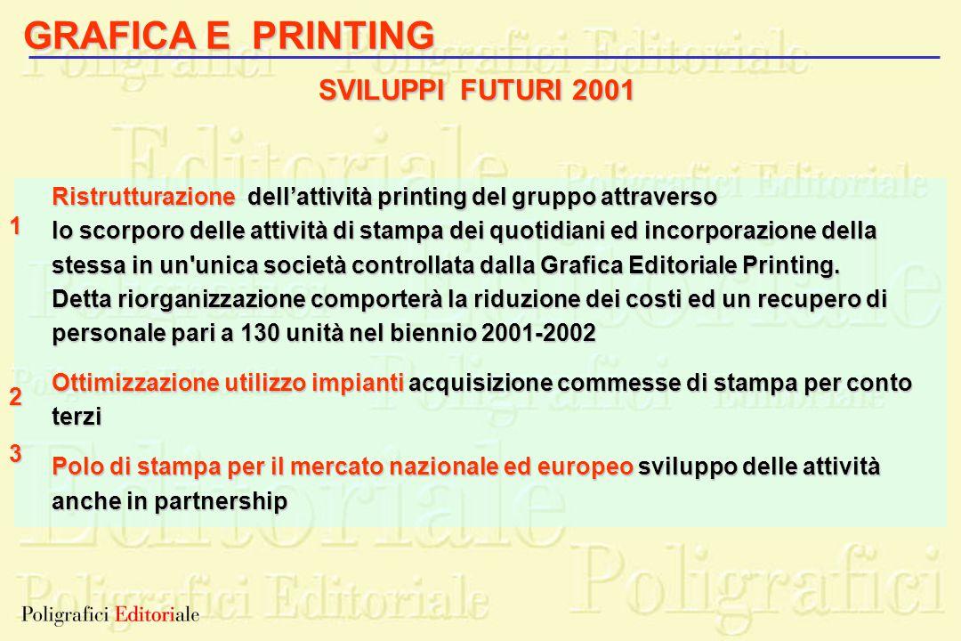 Ristrutturazione dell'attività printing del gruppo attraverso lo scorporo delle attività di stampa dei quotidiani ed incorporazione della stessa in un