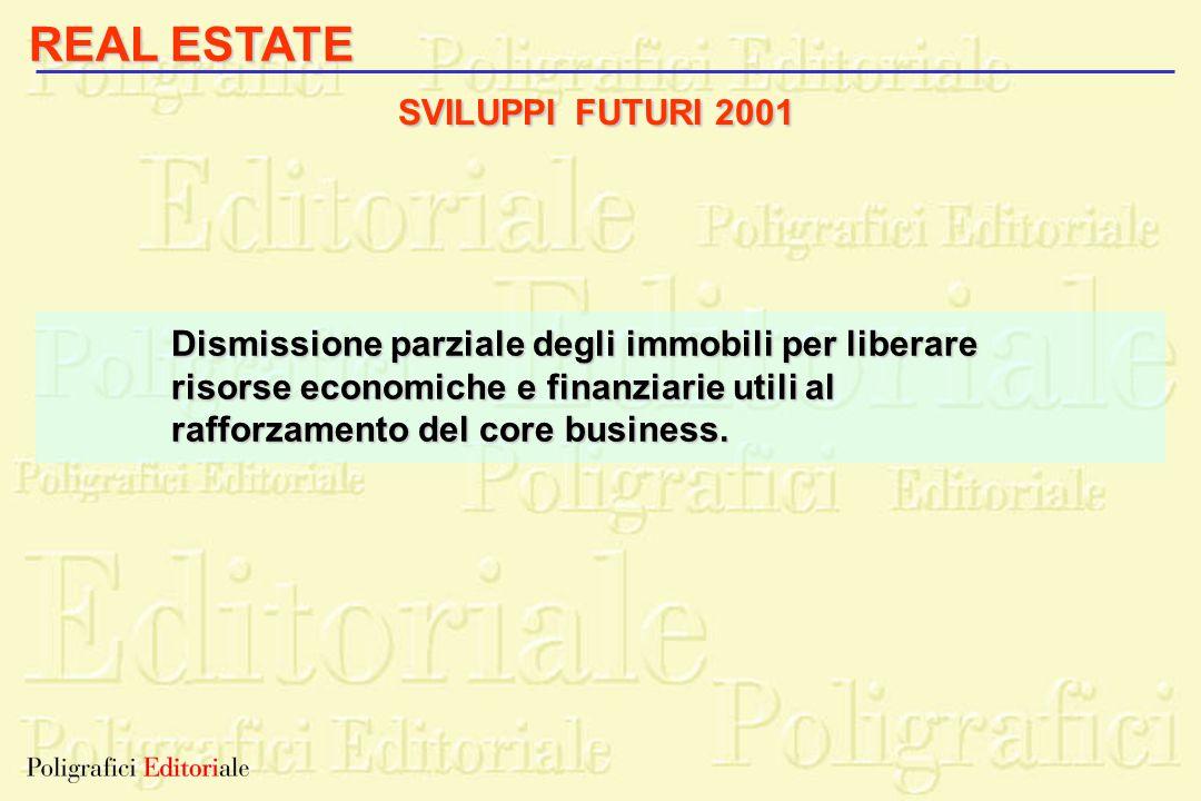 Dismissione parziale degli immobili per liberare risorse economiche e finanziarie utili al rafforzamento del core business. SVILUPPI FUTURI 2001 REAL