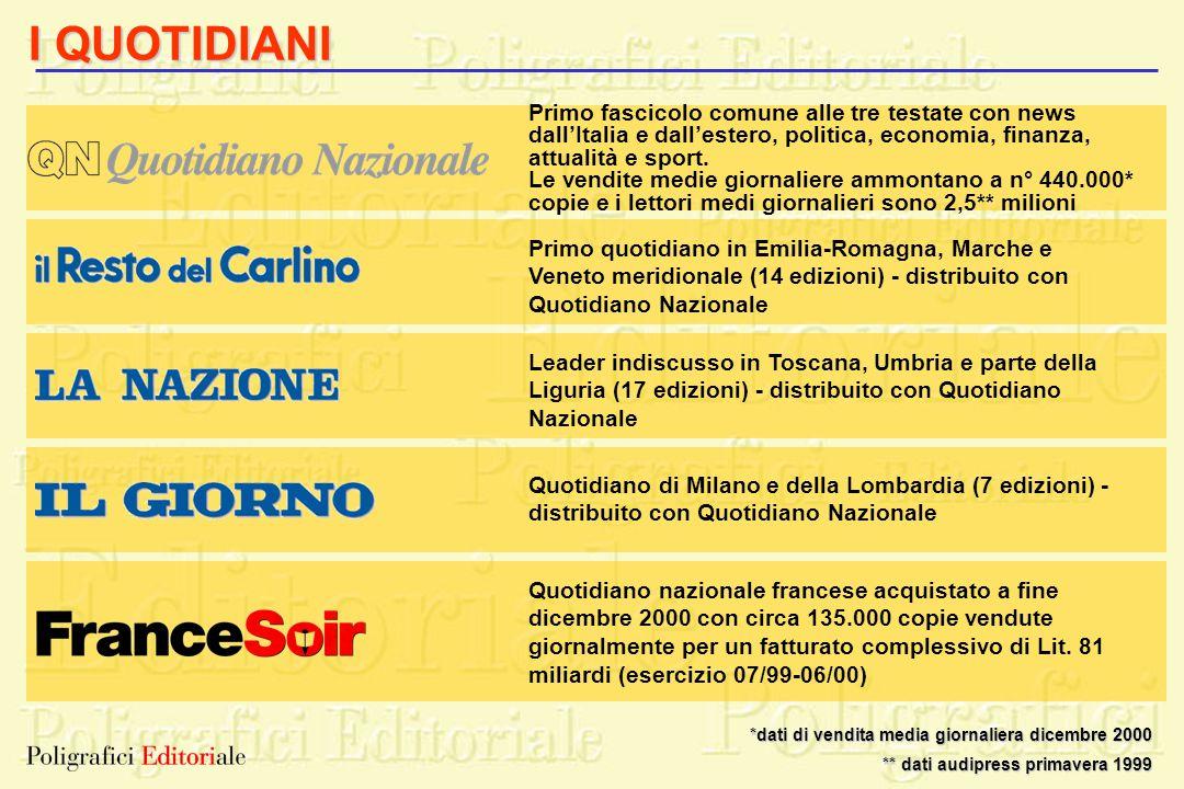 Primo fascicolo comune alle tre testate con news dall'Italia e dall'estero, politica, economia, finanza, attualità e sport. Le vendite medie giornalie