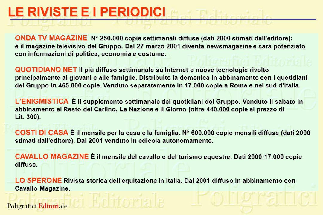 ONDA TV MAGAZINE N° 250.000 copie settimanali diffuse (dati 2000 stimati dall'editore): è il magazine televisivo del Gruppo. Dal 27 marzo 2001 diventa