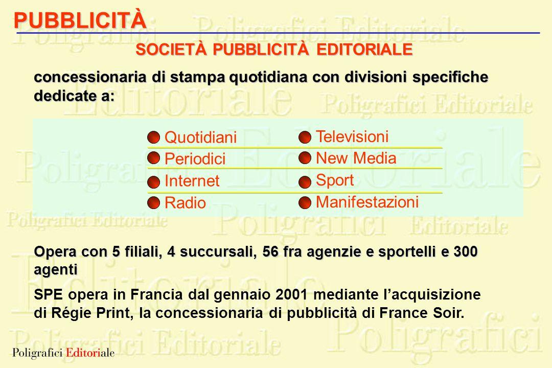 concessionaria di stampa quotidiana con divisioni specifiche dedicate a: Quotidiani Periodici Internet Radio Televisioni New Media Sport Manifestazion