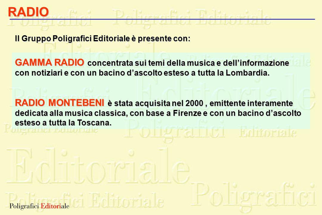 GAMMA RADIO concentrata sui temi della musica e dell'informazione con notiziari e con un bacino d'ascolto esteso a tutta la Lombardia. RADIO MONTEBENI