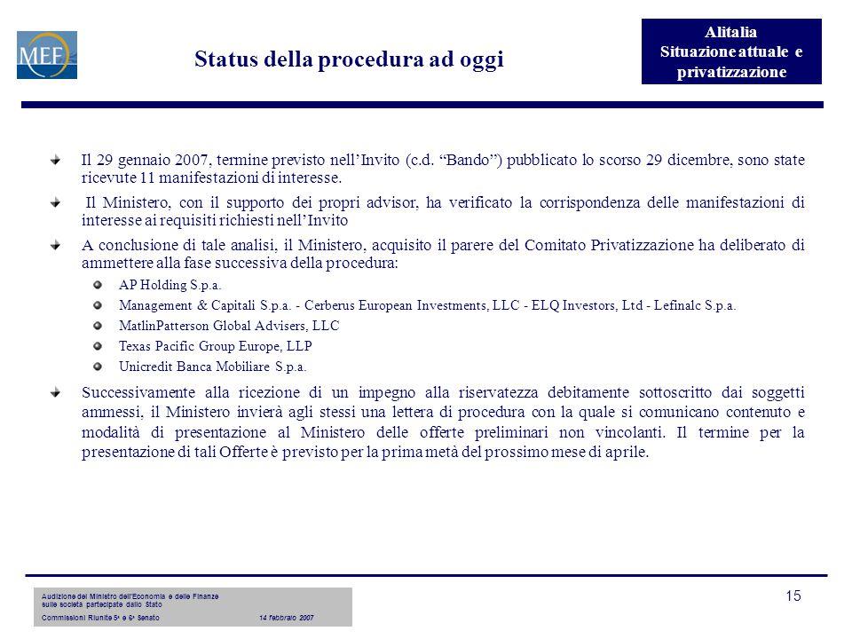Audizione del Ministro dell'Economia e delle Finanze sulle società partecipate dallo Stato Commissioni Riunite 5 a e 6 a Senato14 febbraio 2007 15 Status della procedura ad oggi Alitalia Situazione attuale e privatizzazione Il 29 gennaio 2007, termine previsto nell'Invito (c.d.