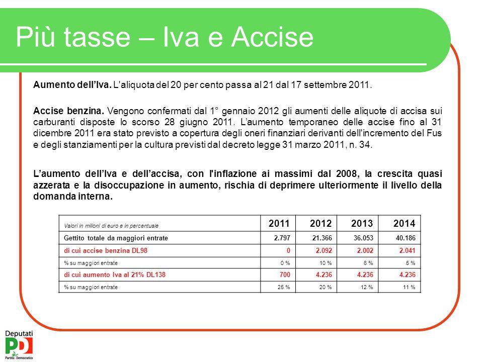 Più tasse – Iva e Accise Aumento dell'Iva.