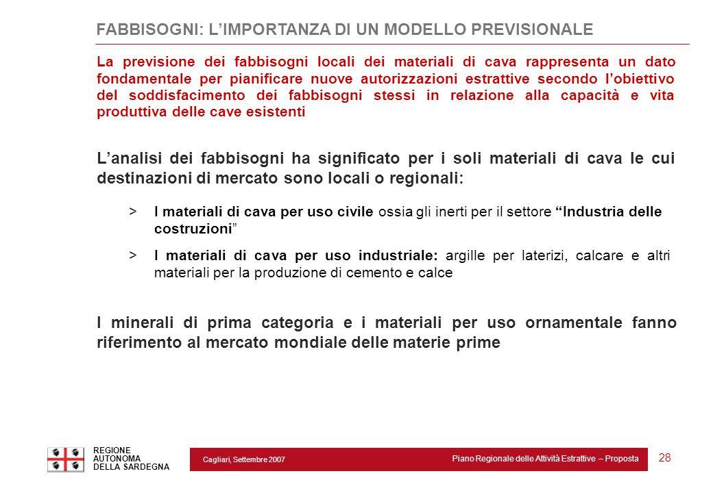 Cagliari, Settembre 2007 Piano Regionale delle Attività Estrattive – Proposta REGIONE AUTONOMA DELLA SARDEGNA 28 FABBISOGNI: L'IMPORTANZA DI UN MODELL