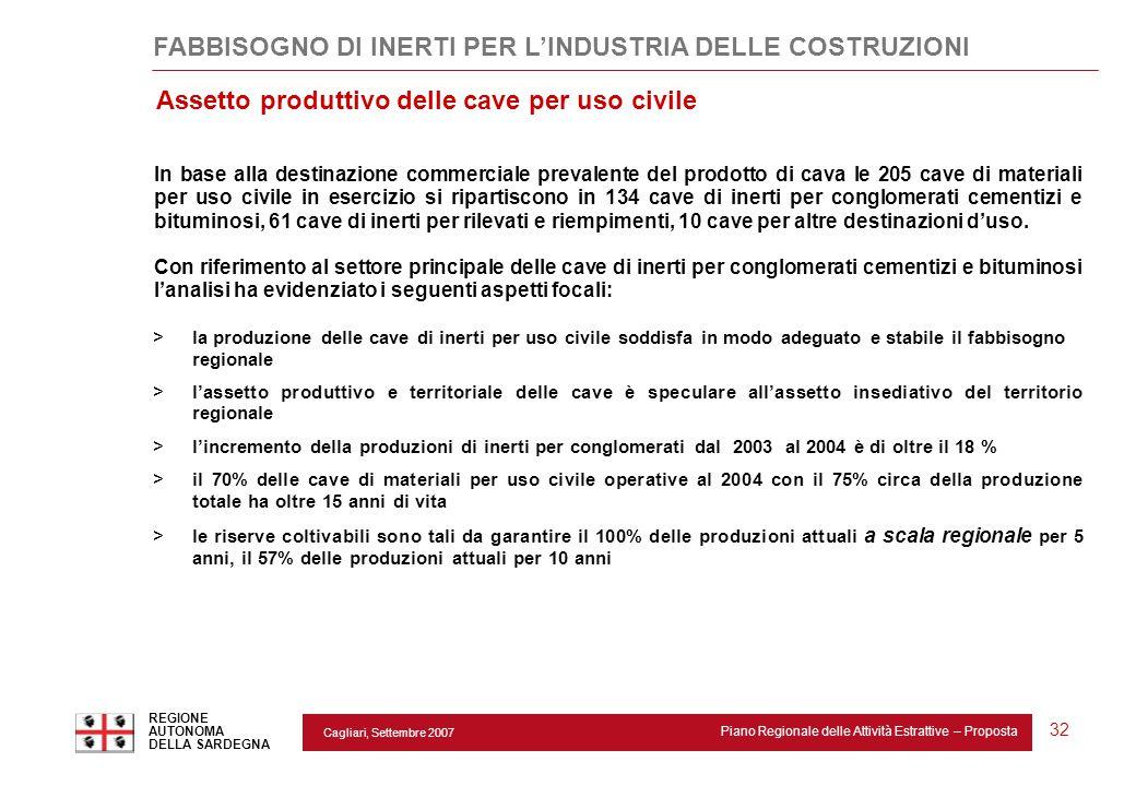 Cagliari, Settembre 2007 Piano Regionale delle Attività Estrattive – Proposta REGIONE AUTONOMA DELLA SARDEGNA 32 FABBISOGNO DI INERTI PER L'INDUSTRIA