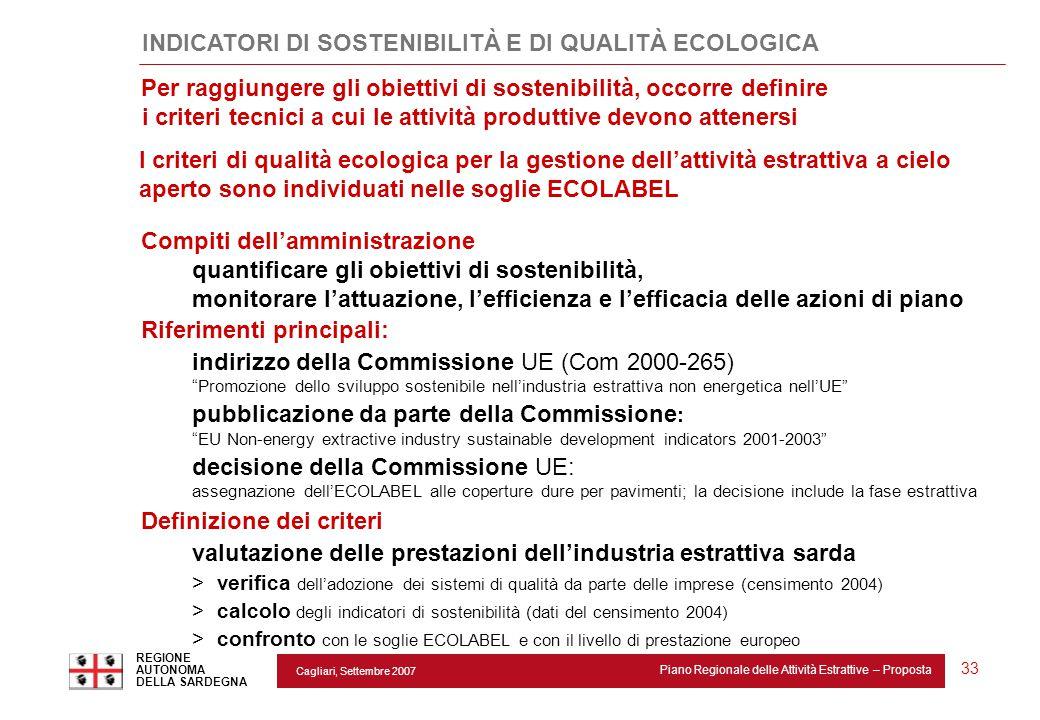 Cagliari, Settembre 2007 Piano Regionale delle Attività Estrattive – Proposta REGIONE AUTONOMA DELLA SARDEGNA 33 Compiti dell'amministrazione quantifi