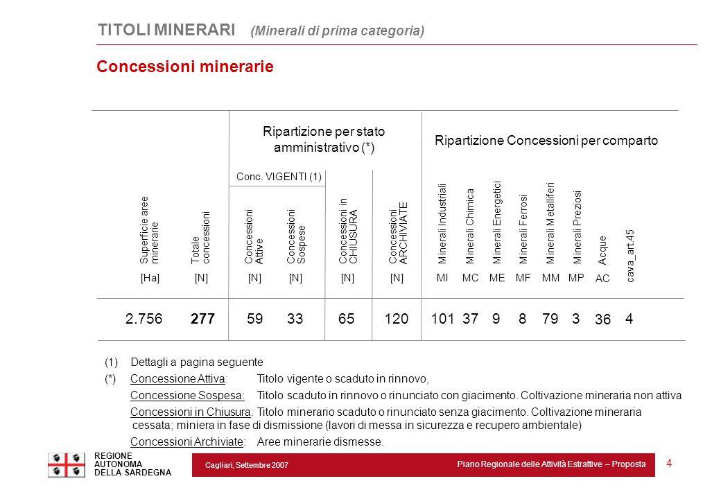 Cagliari, Settembre 2007 Piano Regionale delle Attività Estrattive – Proposta REGIONE AUTONOMA DELLA SARDEGNA 4 Concessioni minerarie Concessioni Atti