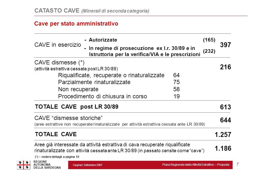Cagliari, Settembre 2007 Piano Regionale delle Attività Estrattive – Proposta REGIONE AUTONOMA DELLA SARDEGNA 7 CAVE in esercizio 397 CAVE dismesse (*