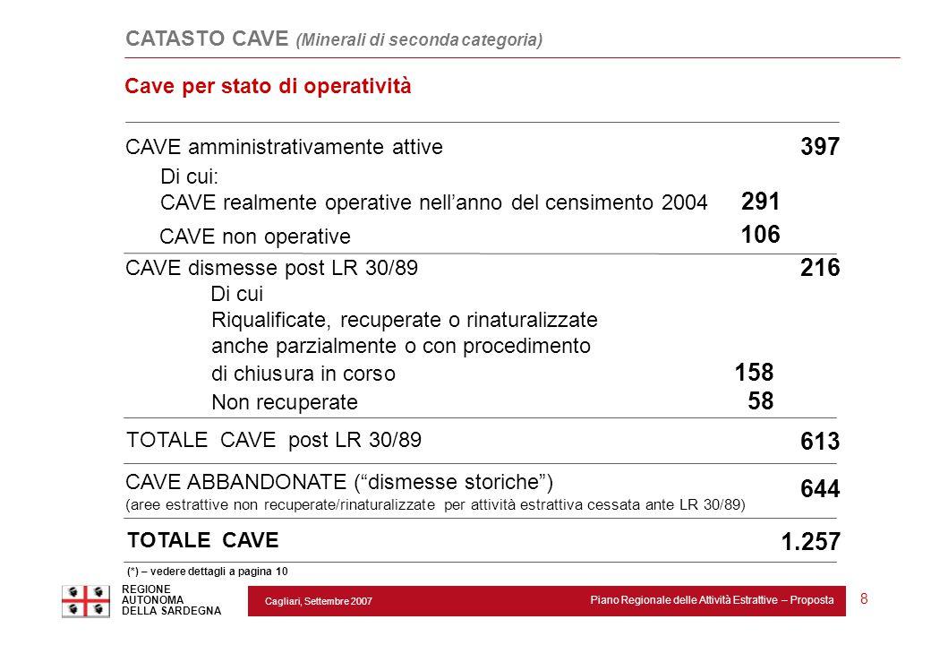 Cagliari, Settembre 2007 Piano Regionale delle Attività Estrattive – Proposta REGIONE AUTONOMA DELLA SARDEGNA 8 CAVE amministrativamente attive 397 CA