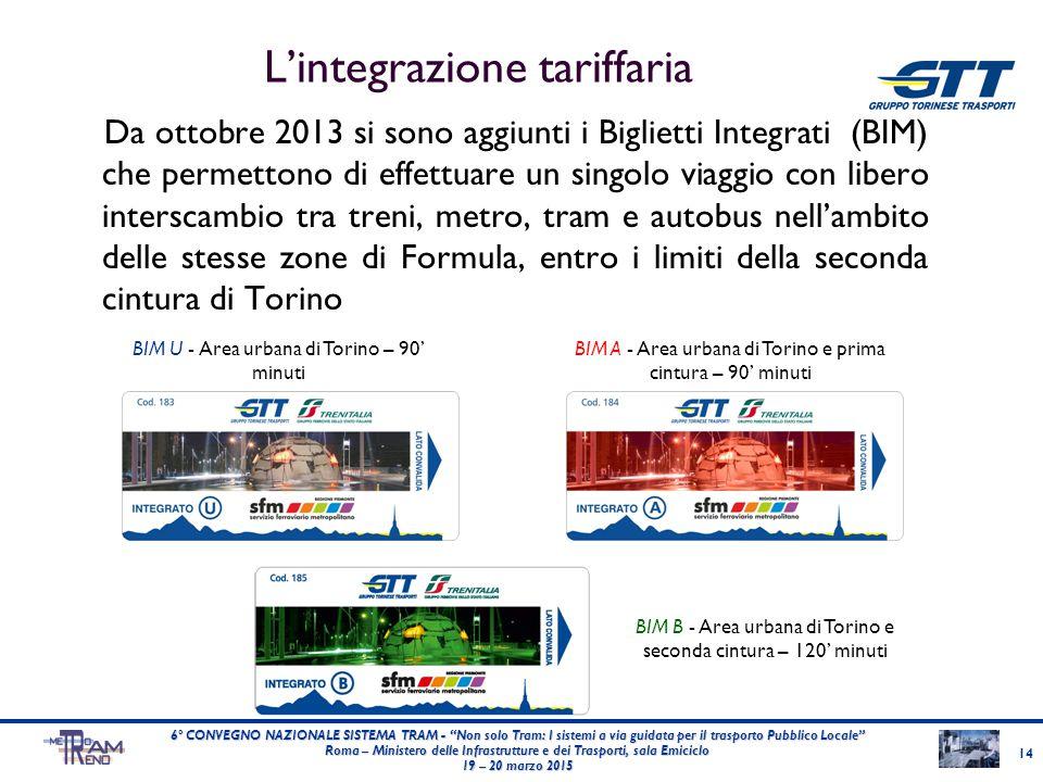 L'integrazione tariffaria Da ottobre 2013 si sono aggiunti i Biglietti Integrati (BIM) che permettono di effettuare un singolo viaggio con libero inte