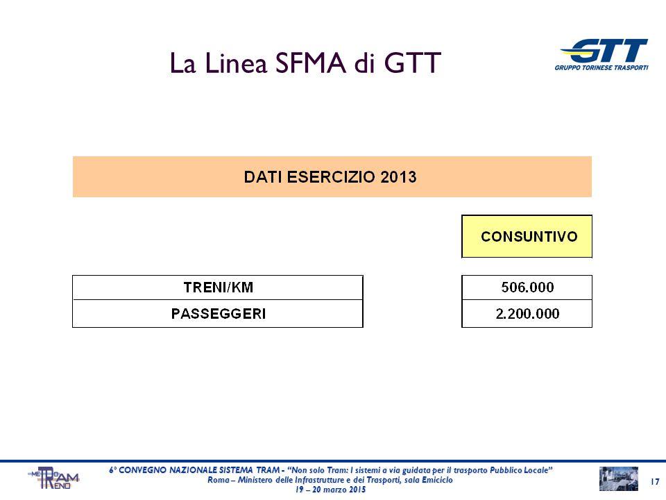 """La Linea SFMA di GTT 17 6° CONVEGNO NAZIONALE SISTEMA TRAM - """"Non solo Tram: I sistemi a via guidata per il trasporto Pubblico Locale"""" Roma – Minister"""