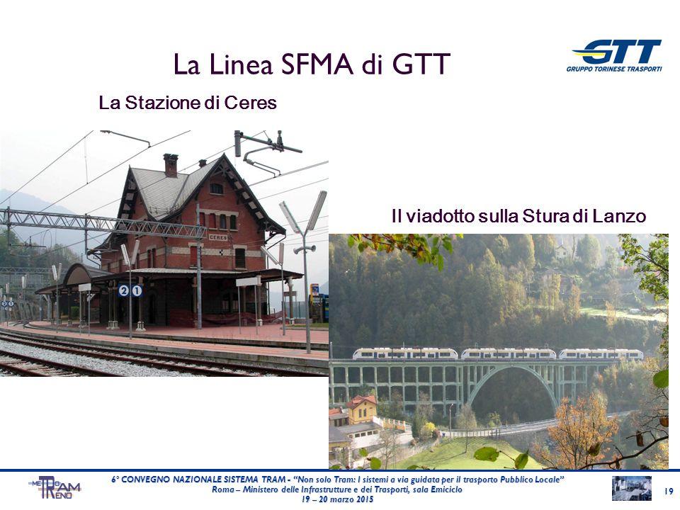 """La Linea SFMA di GTT 19 6° CONVEGNO NAZIONALE SISTEMA TRAM - """"Non solo Tram: I sistemi a via guidata per il trasporto Pubblico Locale"""" Roma – Minister"""