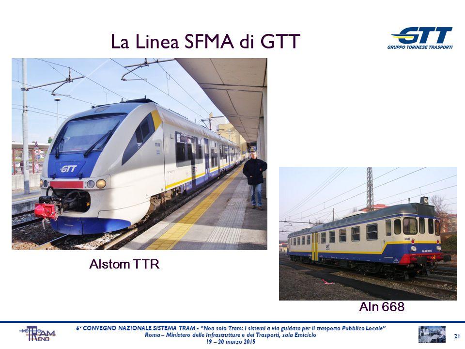 """21 6° CONVEGNO NAZIONALE SISTEMA TRAM - """"Non solo Tram: I sistemi a via guidata per il trasporto Pubblico Locale"""" Roma – Ministero delle Infrastruttur"""