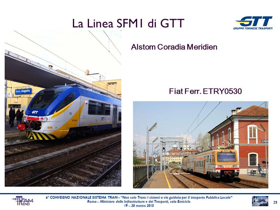 """La Linea SFM1 di GTT 25 6° CONVEGNO NAZIONALE SISTEMA TRAM - """"Non solo Tram: I sistemi a via guidata per il trasporto Pubblico Locale"""" Roma – Minister"""