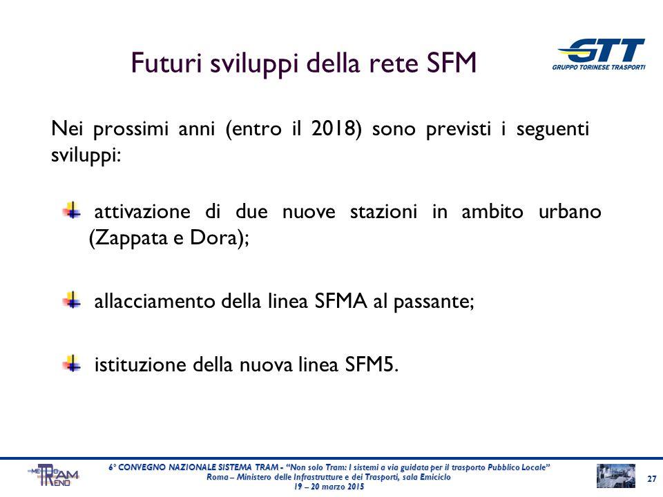 """Futuri sviluppi della rete SFM Nei prossimi anni (entro il 2018) sono previsti i seguenti sviluppi: 27 6° CONVEGNO NAZIONALE SISTEMA TRAM - """"Non solo"""