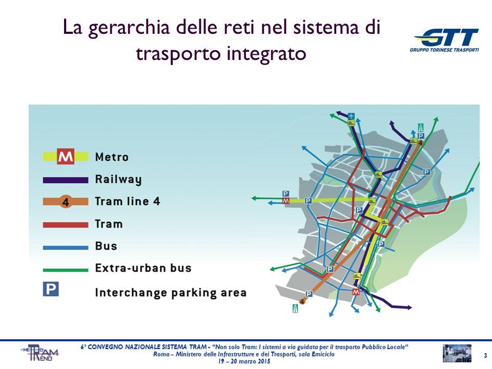 """La gerarchia delle reti nel sistema di trasporto integrato 3 6° CONVEGNO NAZIONALE SISTEMA TRAM - """"Non solo Tram: I sistemi a via guidata per il trasp"""