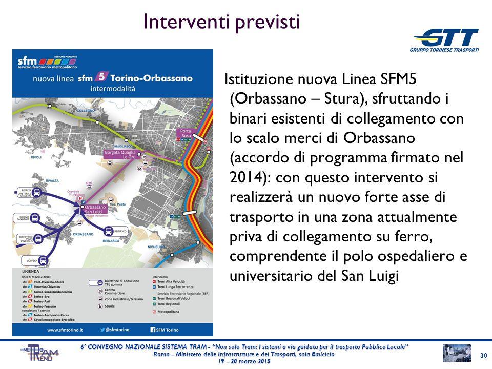 Interventi previsti Istituzione nuova Linea SFM5 (Orbassano – Stura), sfruttando i binari esistenti di collegamento con lo scalo merci di Orbassano (a