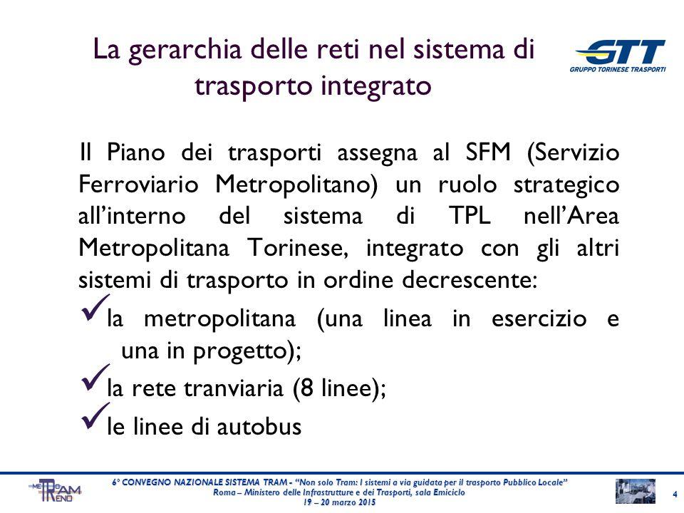 La gerarchia delle reti nel sistema di trasporto integrato Il Piano dei trasporti assegna al SFM (Servizio Ferroviario Metropolitano) un ruolo strateg