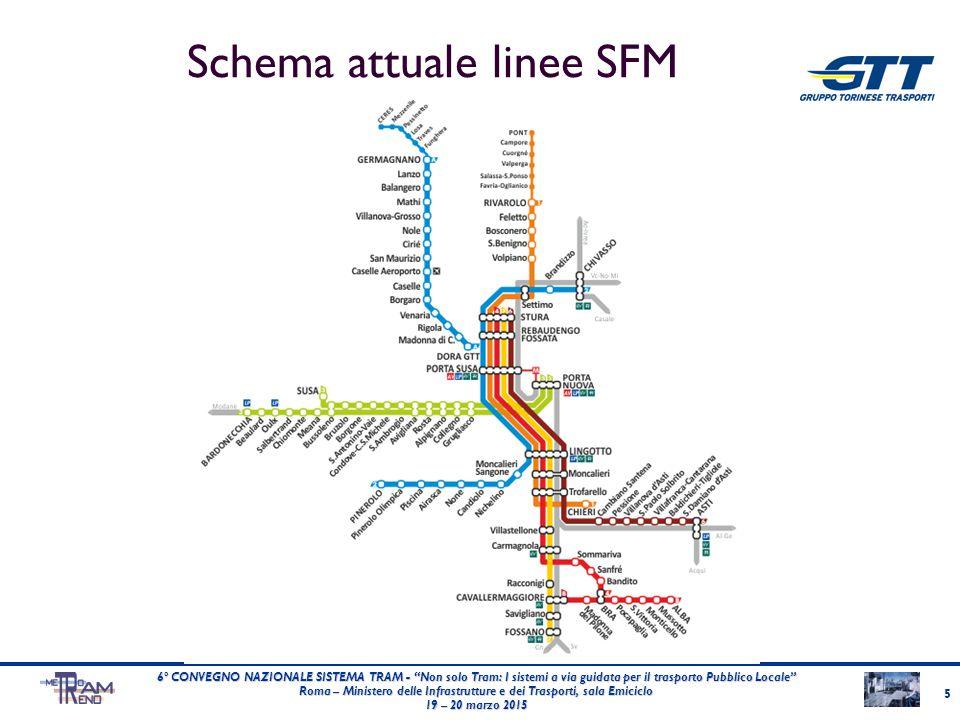 """Schema attuale linee SFM 5 6° CONVEGNO NAZIONALE SISTEMA TRAM - """"Non solo Tram: I sistemi a via guidata per il trasporto Pubblico Locale"""" Roma – Minis"""