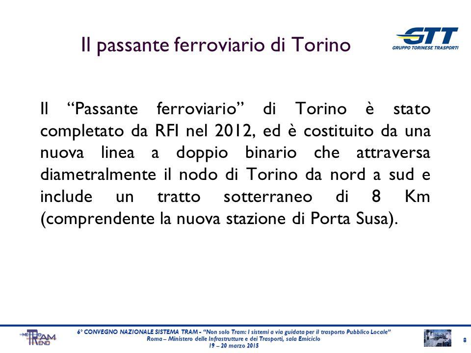 """Il passante ferroviario di Torino Il """"Passante ferroviario"""" di Torino è stato completato da RFI nel 2012, ed è costituito da una nuova linea a doppio"""