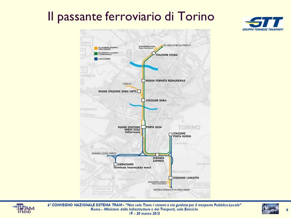 """Il passante ferroviario di Torino 9 6° CONVEGNO NAZIONALE SISTEMA TRAM - """"Non solo Tram: I sistemi a via guidata per il trasporto Pubblico Locale"""" Rom"""