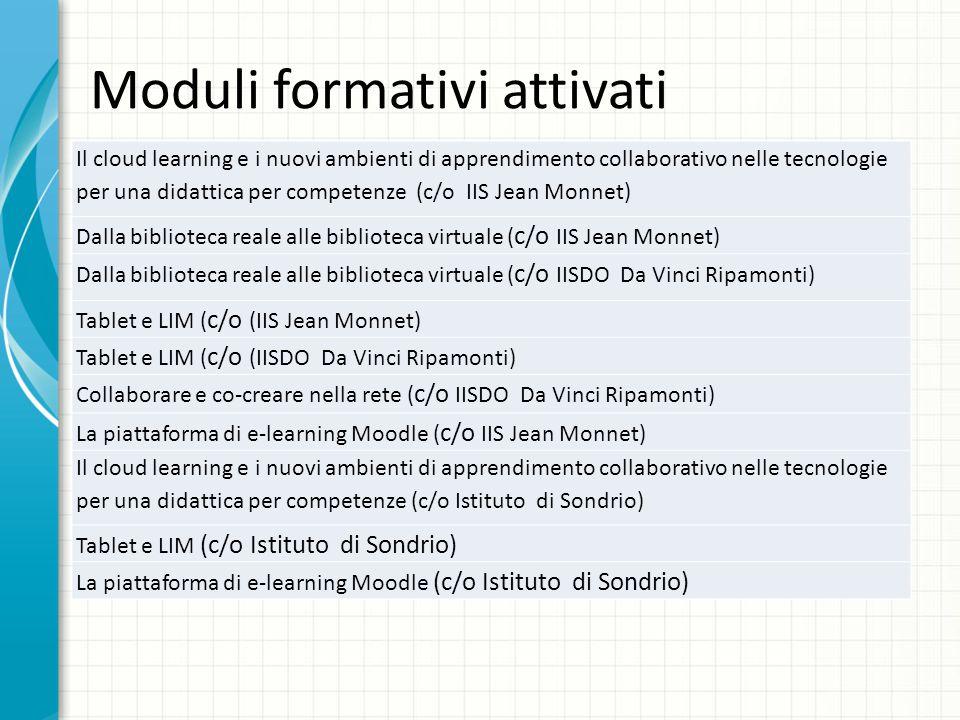 Moduli formativi attivati Il cloud learning e i nuovi ambienti di apprendimento collaborativo nelle tecnologie per una didattica per competenze (c/o IIS Jean Monnet) Dalla biblioteca reale alle biblioteca virtuale ( c/o IIS Jean Monnet) Dalla biblioteca reale alle biblioteca virtuale ( c/o IISDO Da Vinci Ripamonti) Tablet e LIM ( c/o (IIS Jean Monnet) Tablet e LIM ( c/o (IISDO Da Vinci Ripamonti) Collaborare e co-creare nella rete ( c/o IISDO Da Vinci Ripamonti) La piattaforma di e-learning Moodle ( c/o IIS Jean Monnet) Il cloud learning e i nuovi ambienti di apprendimento collaborativo nelle tecnologie per una didattica per competenze (c/o Istituto di Sondrio) Tablet e LIM (c/o Istituto di Sondrio) La piattaforma di e-learning Moodle (c/o Istituto di Sondrio)