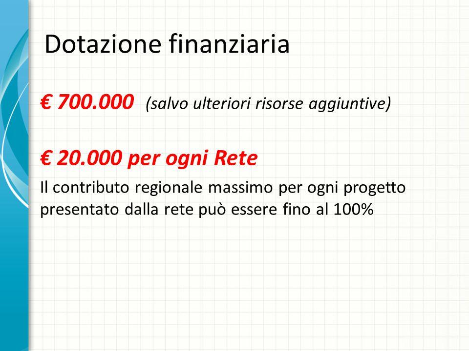 Dotazione finanziaria € 700.000 (salvo ulteriori risorse aggiuntive) € 20.000 per ogni Rete Il contributo regionale massimo per ogni progetto presentato dalla rete può essere fino al 100%