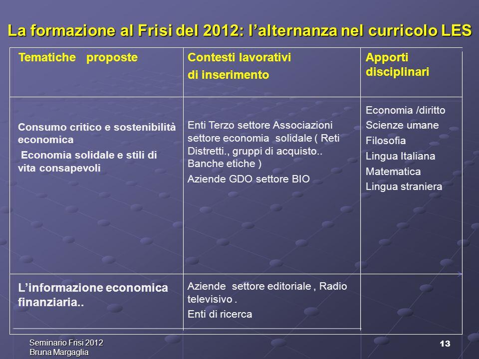 13 La formazione al Frisi del 2012: l'alternanza nel curricolo LES Tematiche proposteContesti lavorativi di inserimento Apporti disciplinari Consumo c