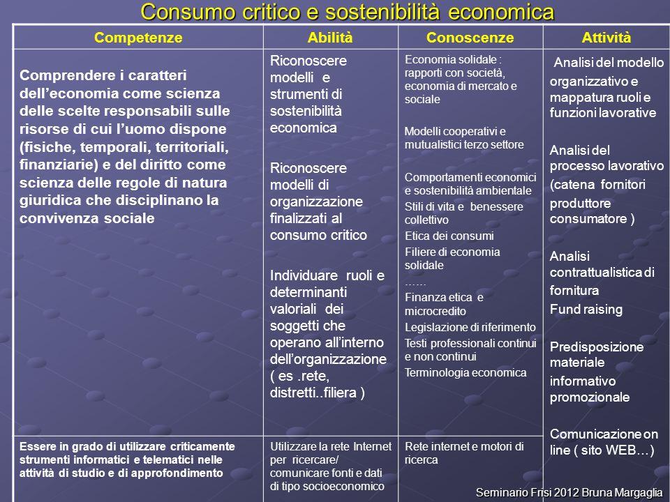 Consumo critico e sostenibilità economica Consumo critico e sostenibilità economica CompetenzeAbilitàConoscenzeAttività Comprendere i caratteri dell'e