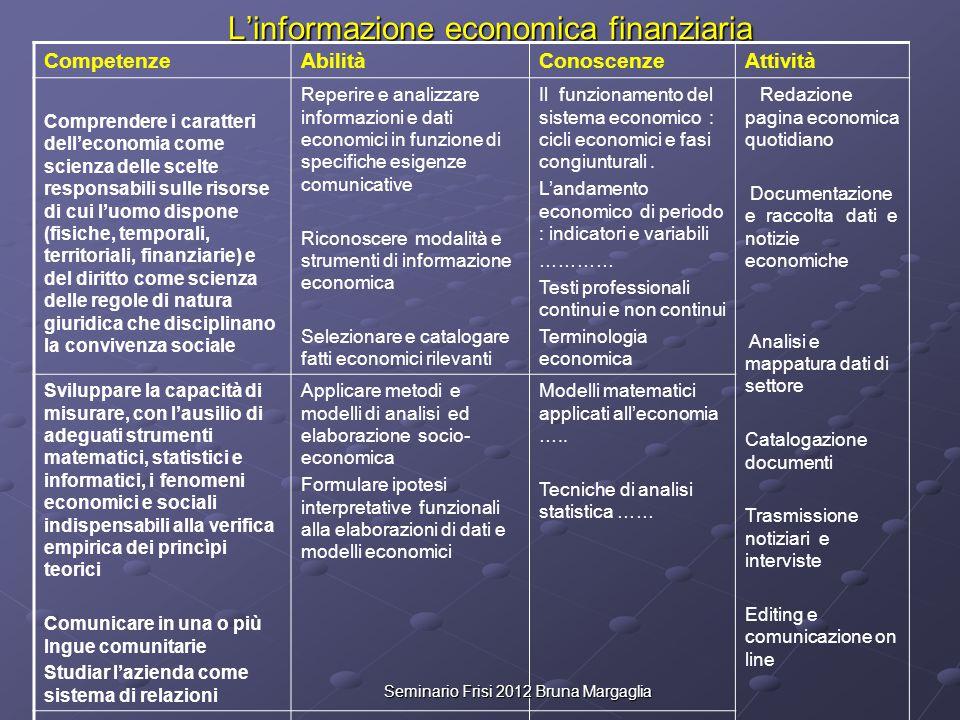 L'informazione economica finanziaria CompetenzeAbilitàConoscenzeAttività Comprendere i caratteri dell'economia come scienza delle scelte responsabili