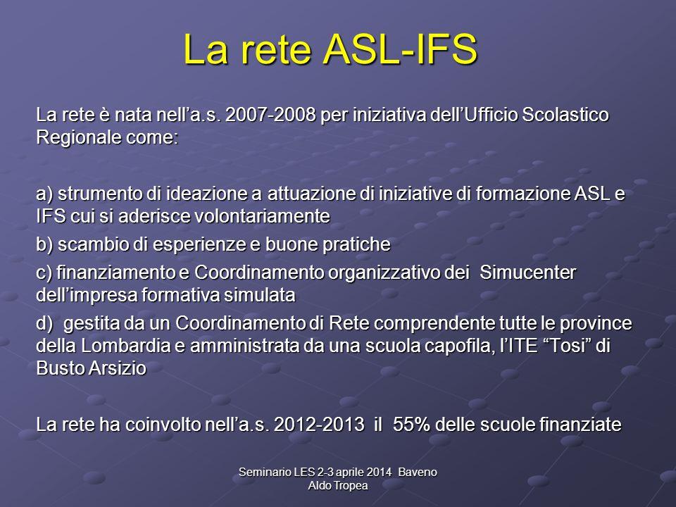 La rete ASL-IFS La rete è nata nell'a.s. 2007-2008 per iniziativa dell'Ufficio Scolastico Regionale come: a) strumento di ideazione a attuazione di in