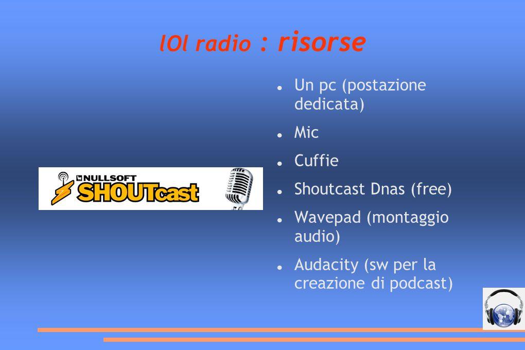 lOl radio : risorse Un pc (postazione dedicata) Mic Cuffie Shoutcast Dnas (free) Wavepad (montaggio audio) Audacity (sw per la creazione di podcast)