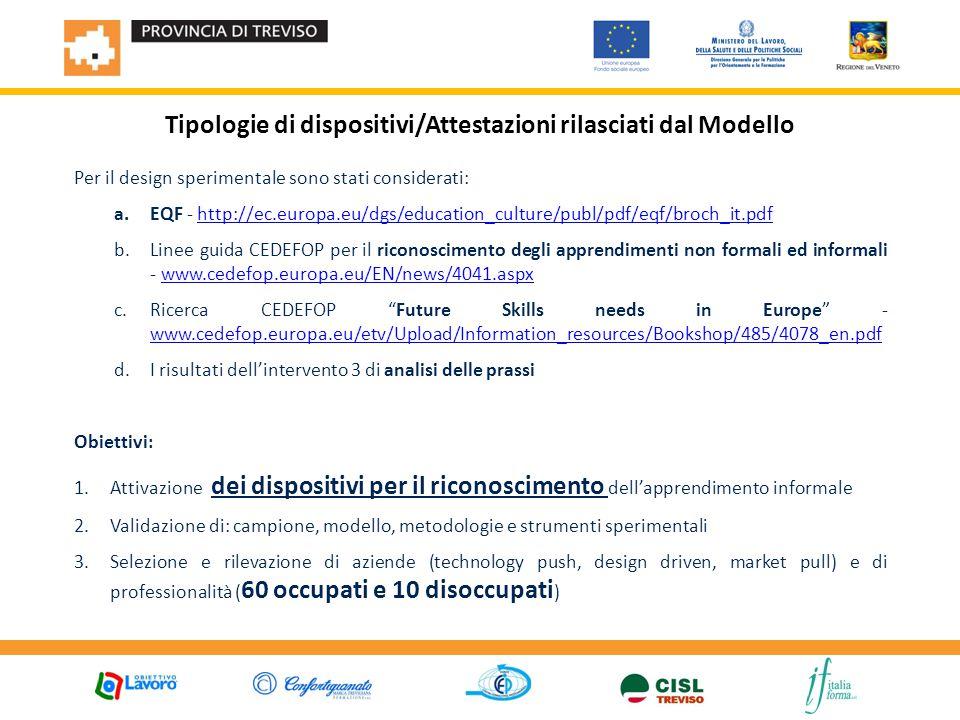 Per il design sperimentale sono stati considerati: a.EQF - http://ec.europa.eu/dgs/education_culture/publ/pdf/eqf/broch_it.pdfhttp://ec.europa.eu/dgs/education_culture/publ/pdf/eqf/broch_it.pdf b.Linee guida CEDEFOP per il riconoscimento degli apprendimenti non formali ed informali - www.cedefop.europa.eu/EN/news/4041.aspxwww.cedefop.europa.eu/EN/news/4041.aspx c.Ricerca CEDEFOP Future Skills needs in Europe - www.cedefop.europa.eu/etv/Upload/Information_resources/Bookshop/485/4078_en.pdf www.cedefop.europa.eu/etv/Upload/Information_resources/Bookshop/485/4078_en.pdf d.I risultati dell'intervento 3 di analisi delle prassi Obiettivi: 1.Attivazione dei dispositivi per il riconoscimento dell'apprendimento informale 2.Validazione di: campione, modello, metodologie e strumenti sperimentali 3.Selezione e rilevazione di aziende (technology push, design driven, market pull) e di professionalità ( 60 occupati e 10 disoccupati ) Tipologie di dispositivi/Attestazioni rilasciati dal Modello