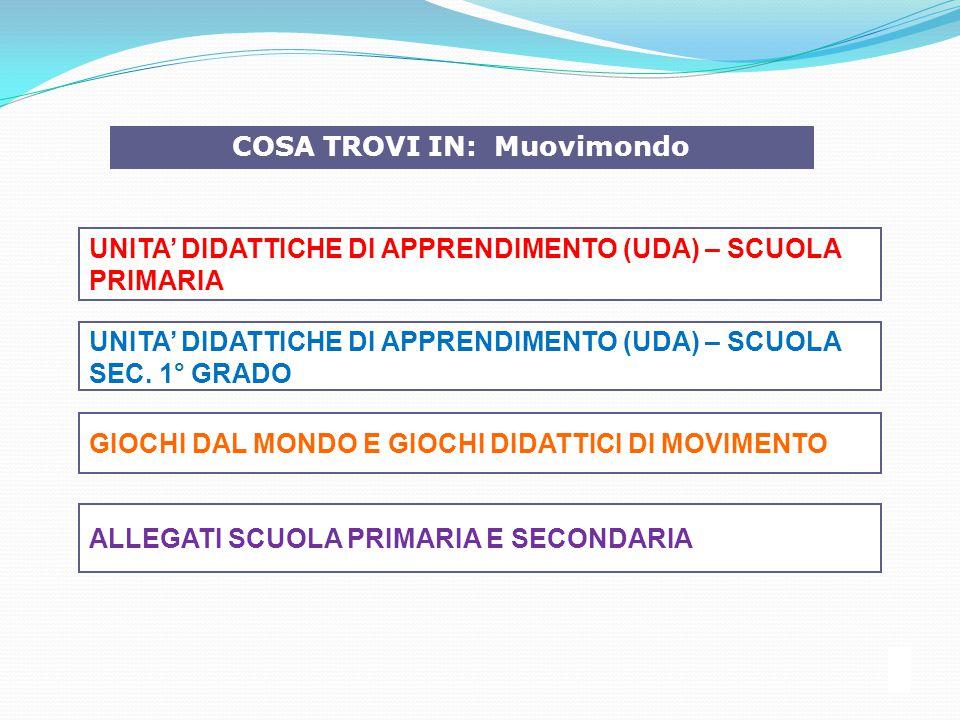 3 COSA TROVI IN: Muovimondo UNITA' DIDATTICHE DI APPRENDIMENTO (UDA) – SCUOLA SEC. 1° GRADO UNITA' DIDATTICHE DI APPRENDIMENTO (UDA) – SCUOLA PRIMARIA