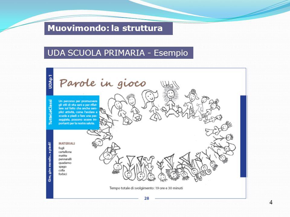 4 Muovimondo: la struttura UDA SCUOLA PRIMARIA - Esempio