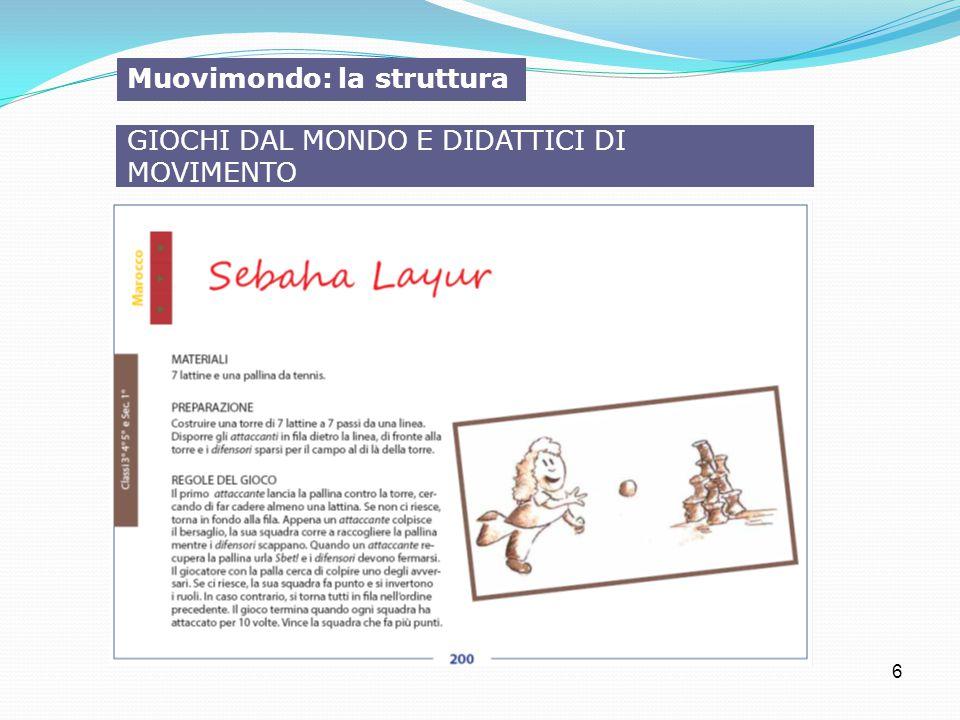 6 Muovimondo: la struttura GIOCHI DAL MONDO E DIDATTICI DI MOVIMENTO