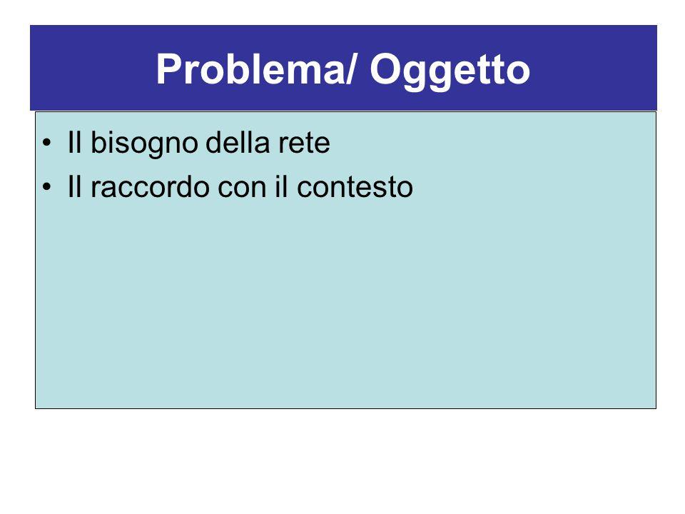Problema/ Oggetto Il bisogno della rete Il raccordo con il contesto