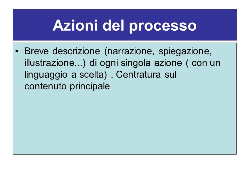 Azioni del processo Breve descrizione (narrazione, spiegazione, illustrazione...) di ogni singola azione ( con un linguaggio a scelta).