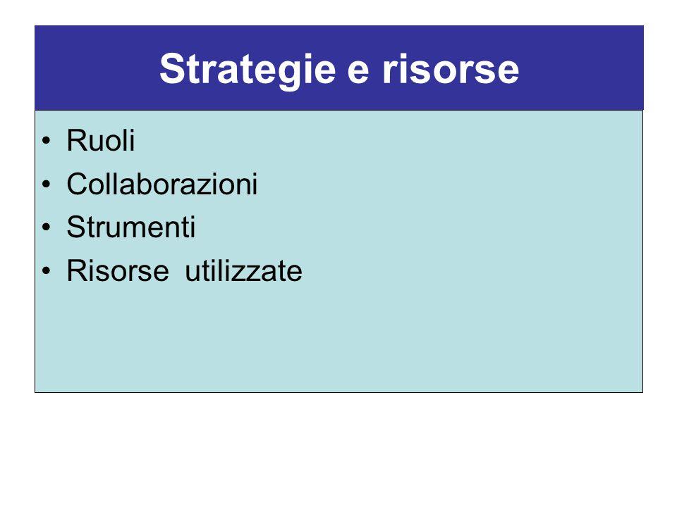 Strategie e risorse Ruoli Collaborazioni Strumenti Risorse utilizzate