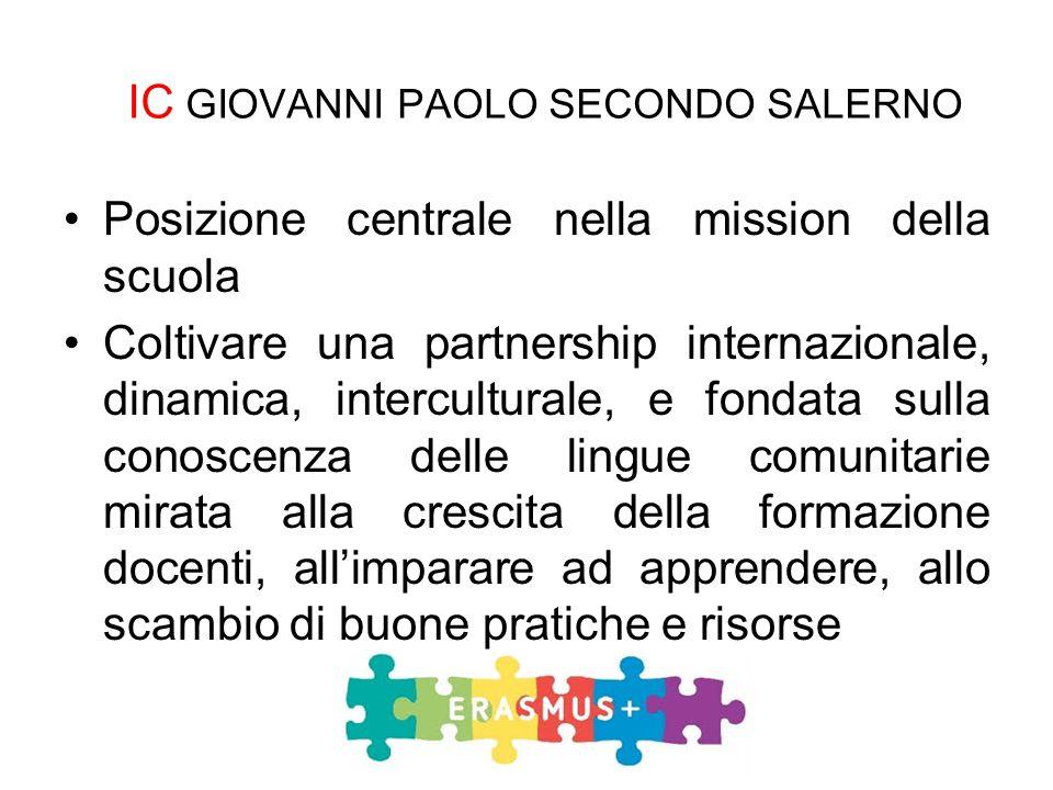 Posizione centrale nella mission della scuola Coltivare una partnership internazionale, dinamica, interculturale, e fondata sulla conoscenza delle lin