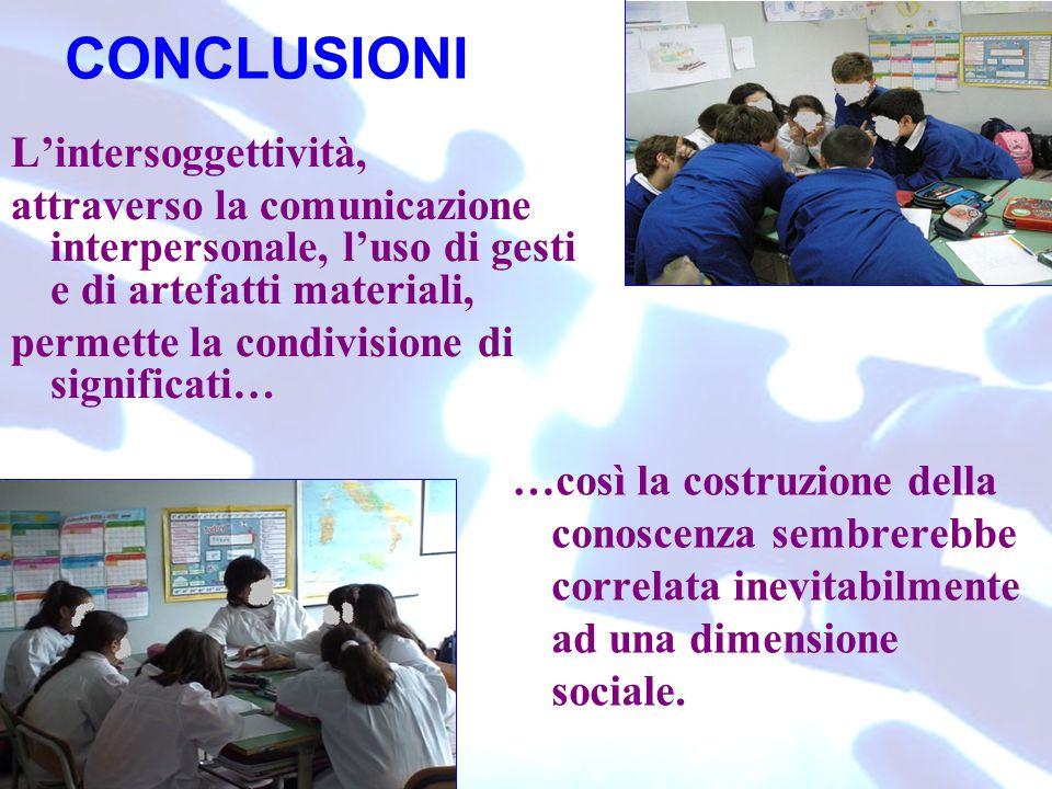 CONCLUSIONI L'intersoggettività, attraverso la comunicazione interpersonale, l'uso di gesti e di artefatti materiali, permette la condivisione di sign