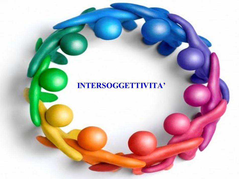 INTERSOGGETTIVITA'