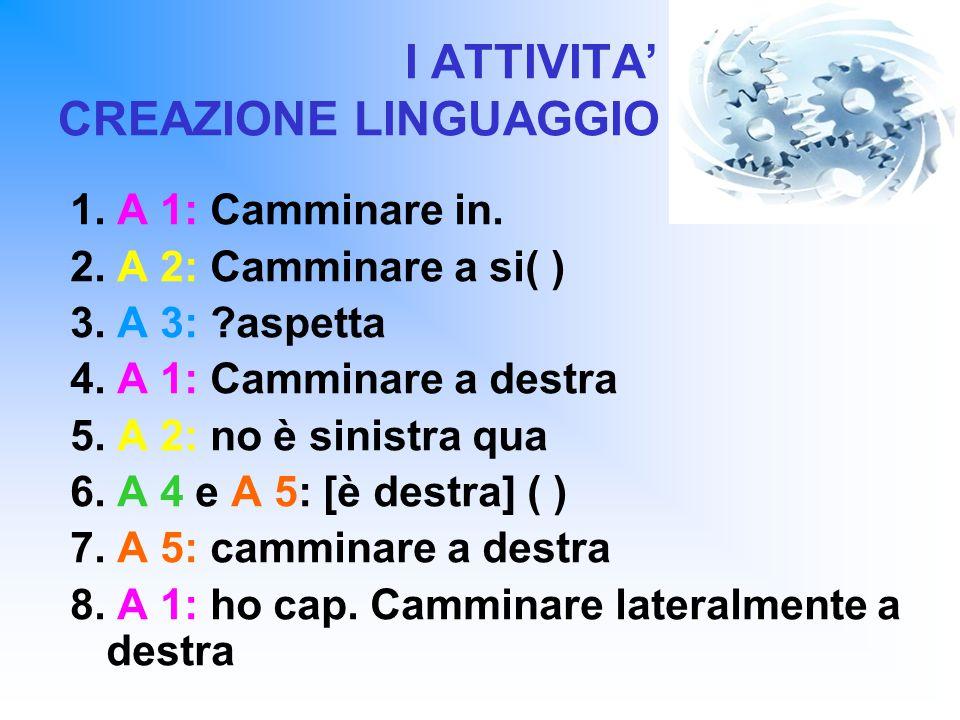 I ATTIVITA' CREAZIONE LINGUAGGIO 1. A 1: Camminare in. 2. A 2: Camminare a si( ) 3. A 3: ?aspetta 4. A 1: Camminare a destra 5. A 2: no è sinistra qua